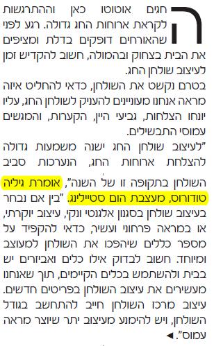 Rosh Hashana 2